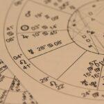 Nozioni introduttive su oroscopo e segni zodiacali